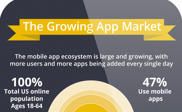 app_market